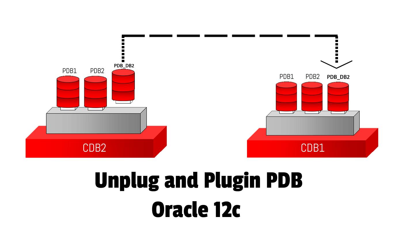 Unplug and plugin pdb