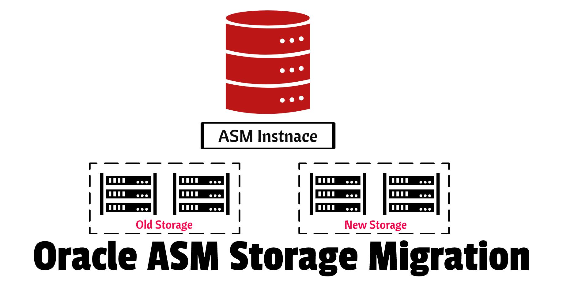 ASM Storage migration